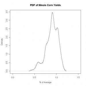 IL Corn 2002