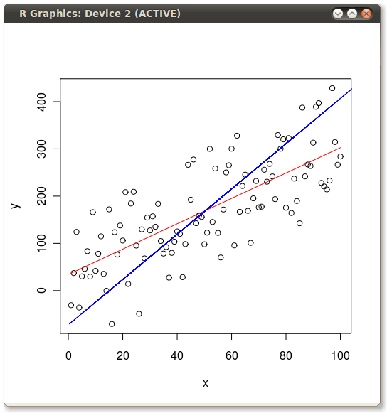 principal component analysis in r pdf